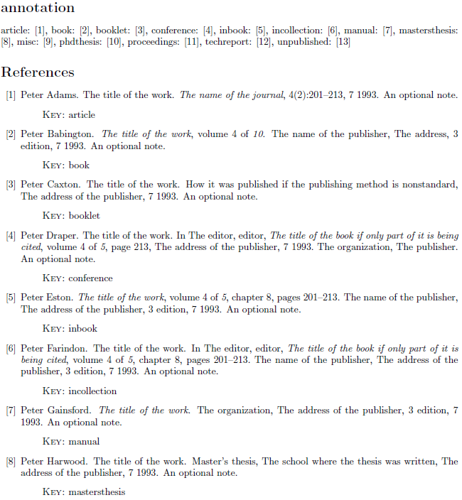 stanford thesis bibliography style The harvard family of bibliography styles peter williams (peterw@archsciarchsueduau) thorsten schnier (thorsten@archsciarchsueduau) may 21, 1996.